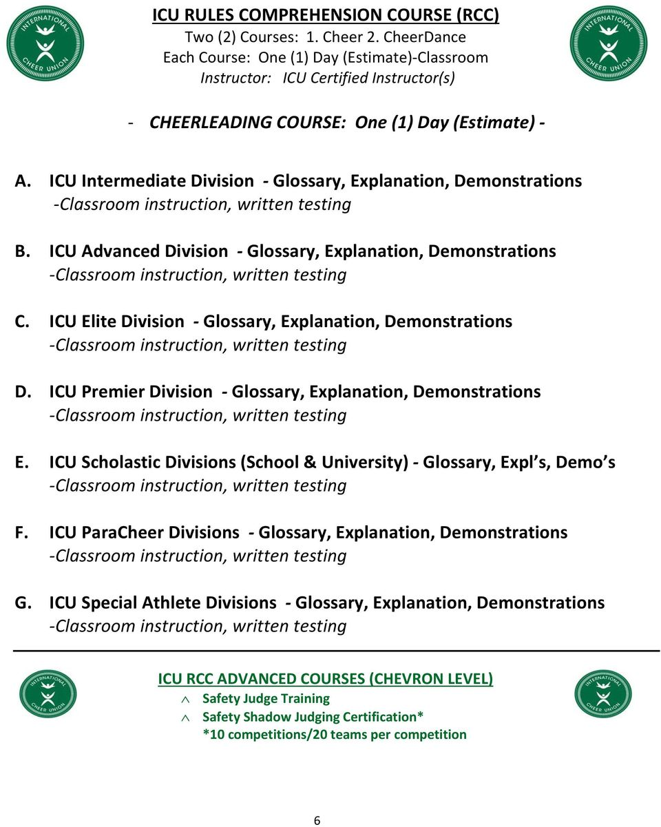 ICU Premier Division - Glossary, Explanation, Demonstrations E. ICU  Scholastic Divisions (School