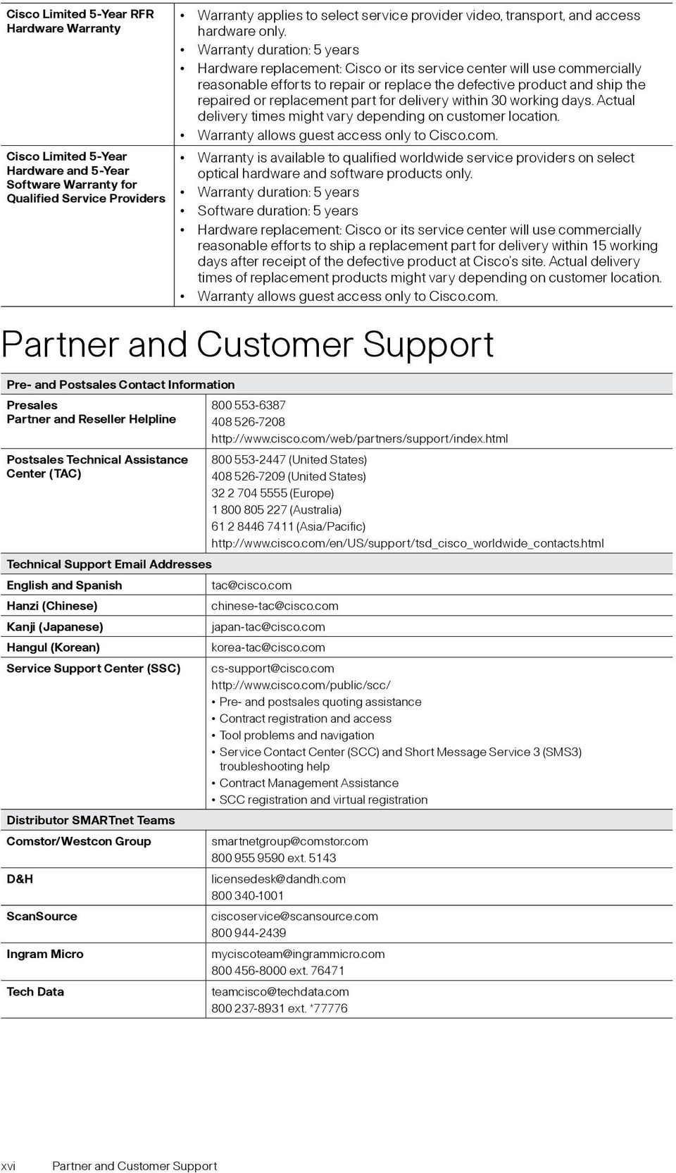 Introduction Cisco Product Quick Reference Guide What S New For Usb Powerinjector Gsm Modem Maximizing And Stabilization Warranty Duration 5 Years Hardware Replacement Or Its Service Center Will Use Commercially