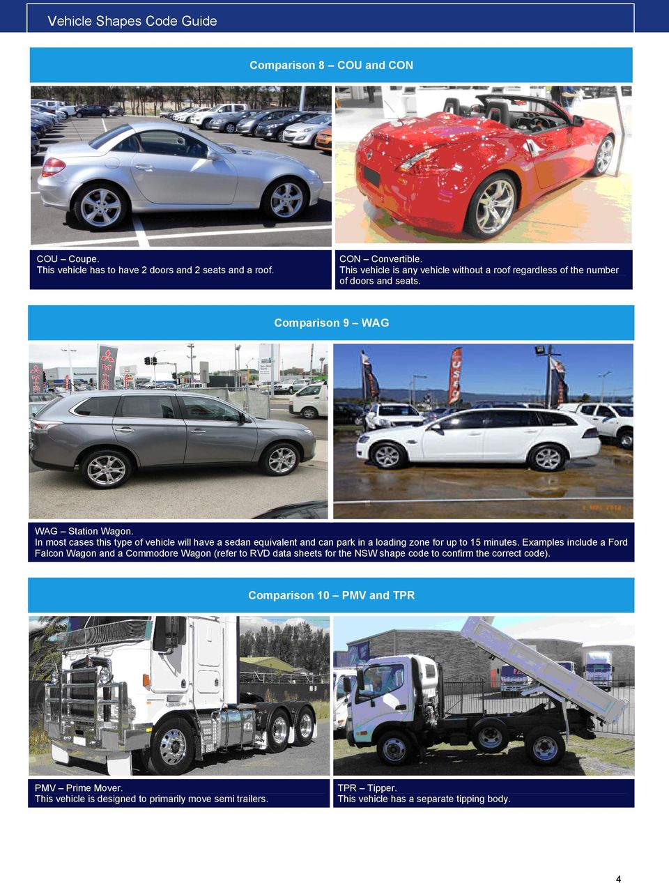 Vehicle shape codes guide june pdf in most cases this type of vehicle will have a sedan equivalent and can park in fandeluxe Image collections