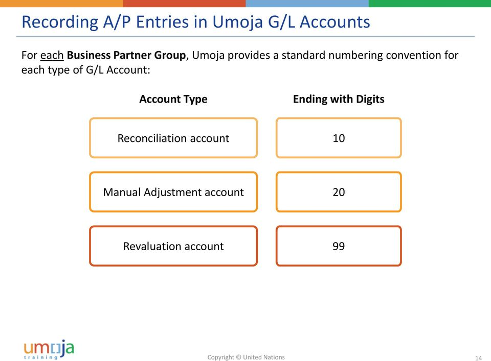 each type of G/L Account: Account Type Ending with Digits