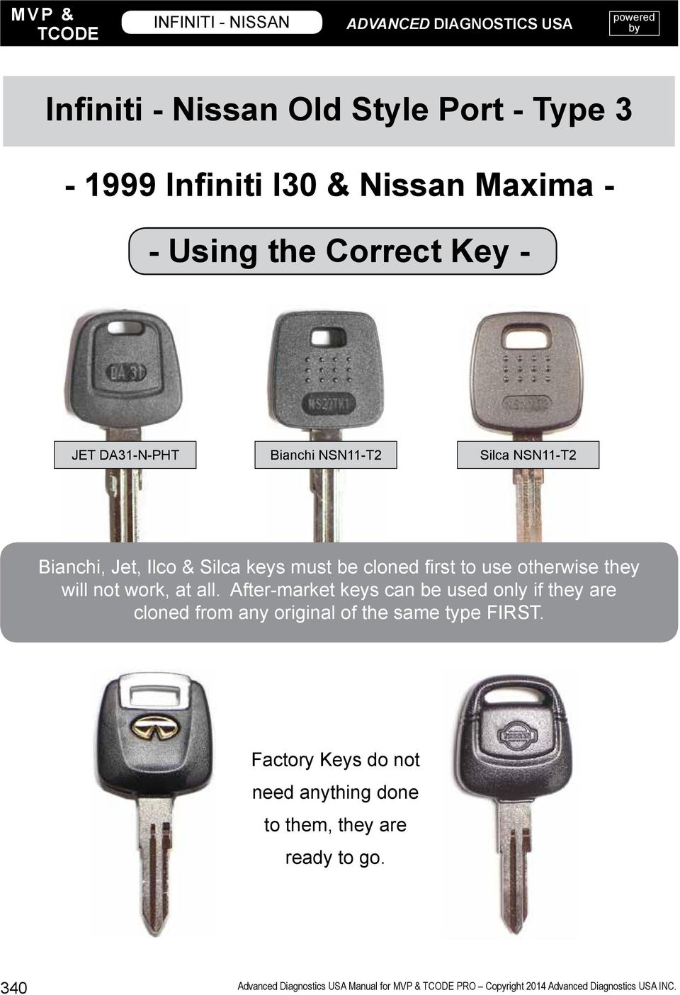Infiniti Nissan This Section Contains Pdf Color Wiring Diagram For 1999 I30 Will Not Work At All After Market Keys Can Be Used Only If