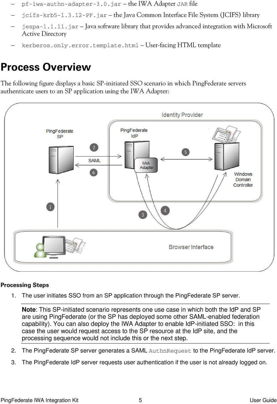 PingFederate  IWA Integration Kit  User Guide  Version PDF