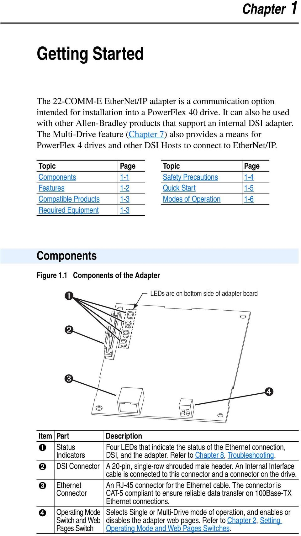 ethernet ip adapter 22 comm e frn 1 xxx user manual pdf fuse diagram for 2001 bmw 325ci the multi drive feature (chapter 7) also provides a means for powerflex 4