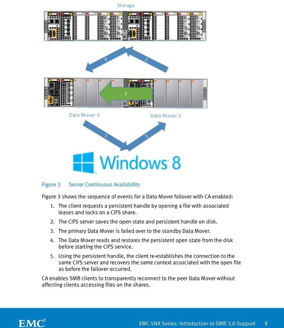 EMC VNX Series: Introduction to SMB 3 0 Support - PDF