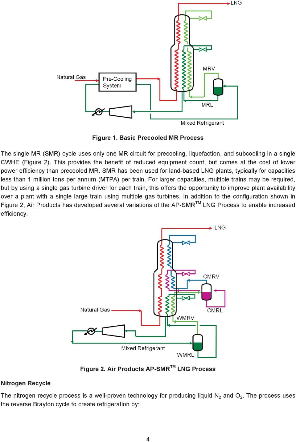 Natural Gas Liquefaction Technology For Floating Lng Facilities Pdf Process Flow Diagram Plant Smr Has Been Used Land Based Plants Typically Capacities Less Than