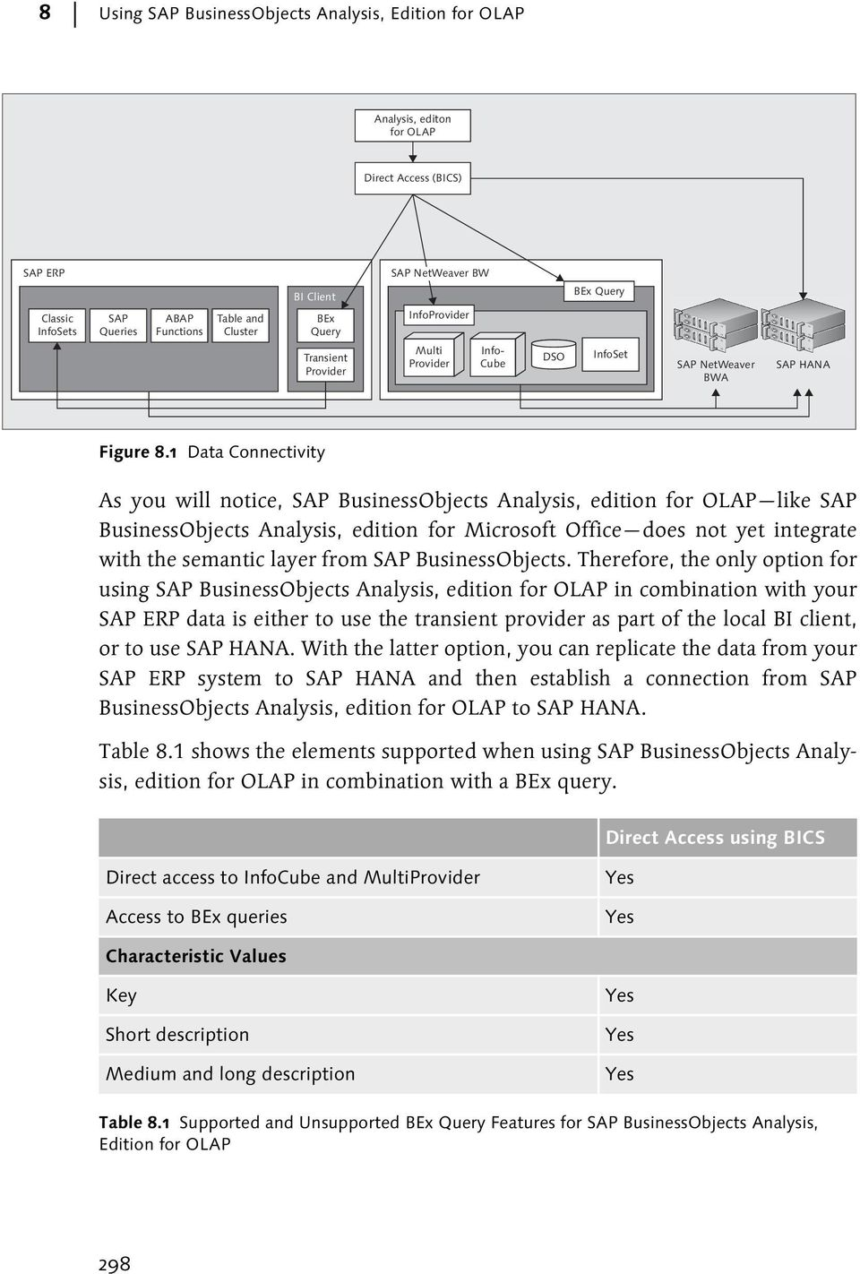 1 Data Connectivity As you will notice, SAP BusinessObjects Analysis, edition for OLAP like SAP BusinessObjects Analysis, edition for Microsoft Office does not yet integrate with the semantic layer