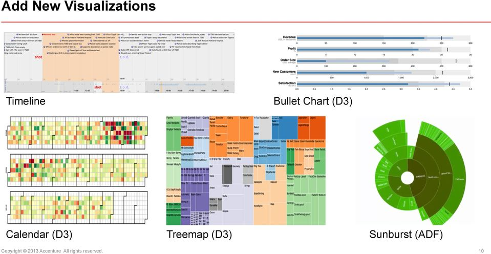 Adding 3rd-Party Visualizations to OBIEE Kevin McGinley - PDF