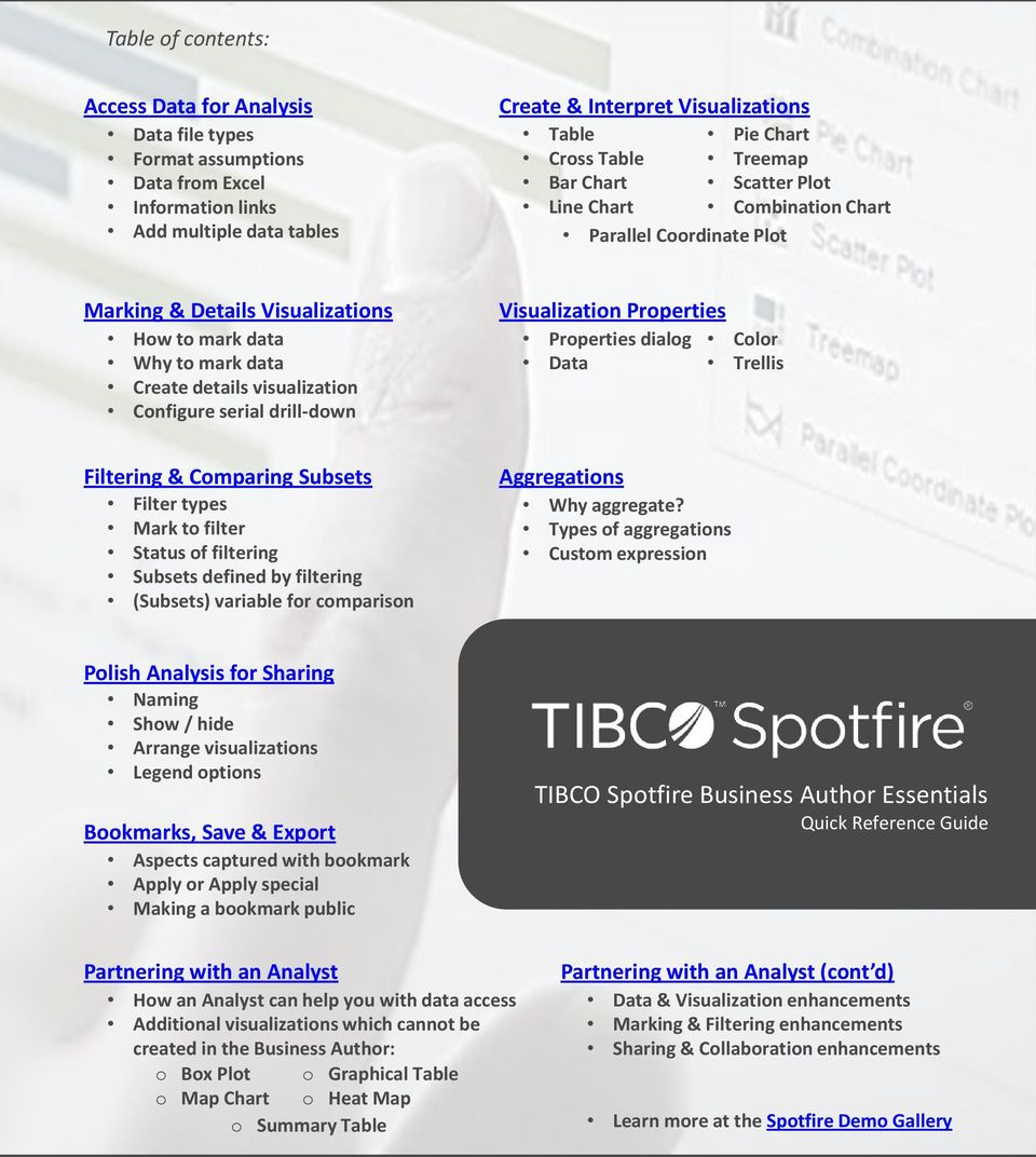TIBCO Spotfire Business Author Essentials Quick Reference Guide