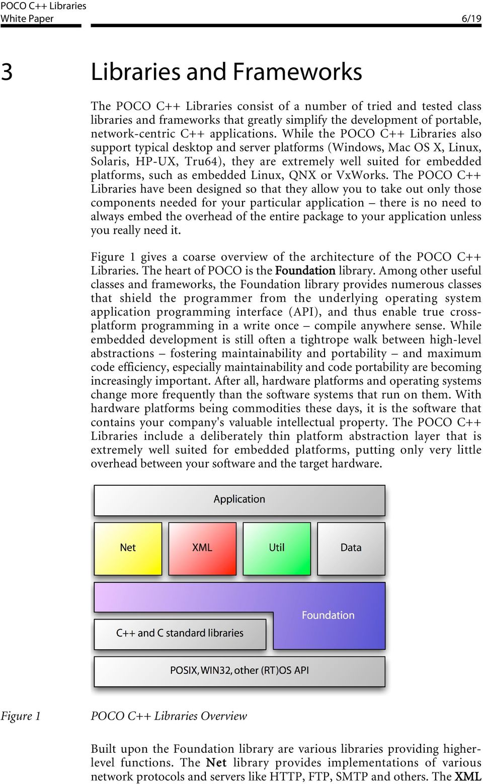 The POCO C++ Libraries for Device Software Development - PDF