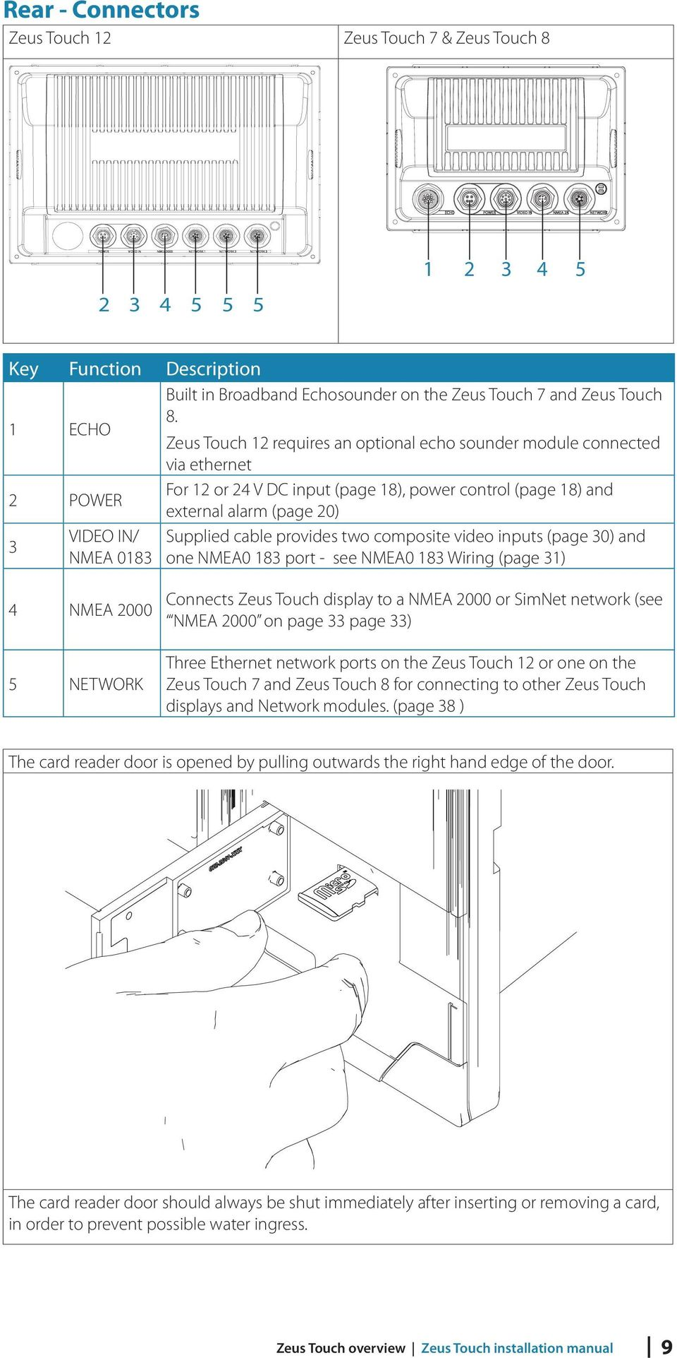Zeus Touch Installation Guide English Pdf Nema 2000 Wiring Diagram Cable Provides Two Composite Video Inputs Page 30 And Nmea 0183 One Nmea0 183