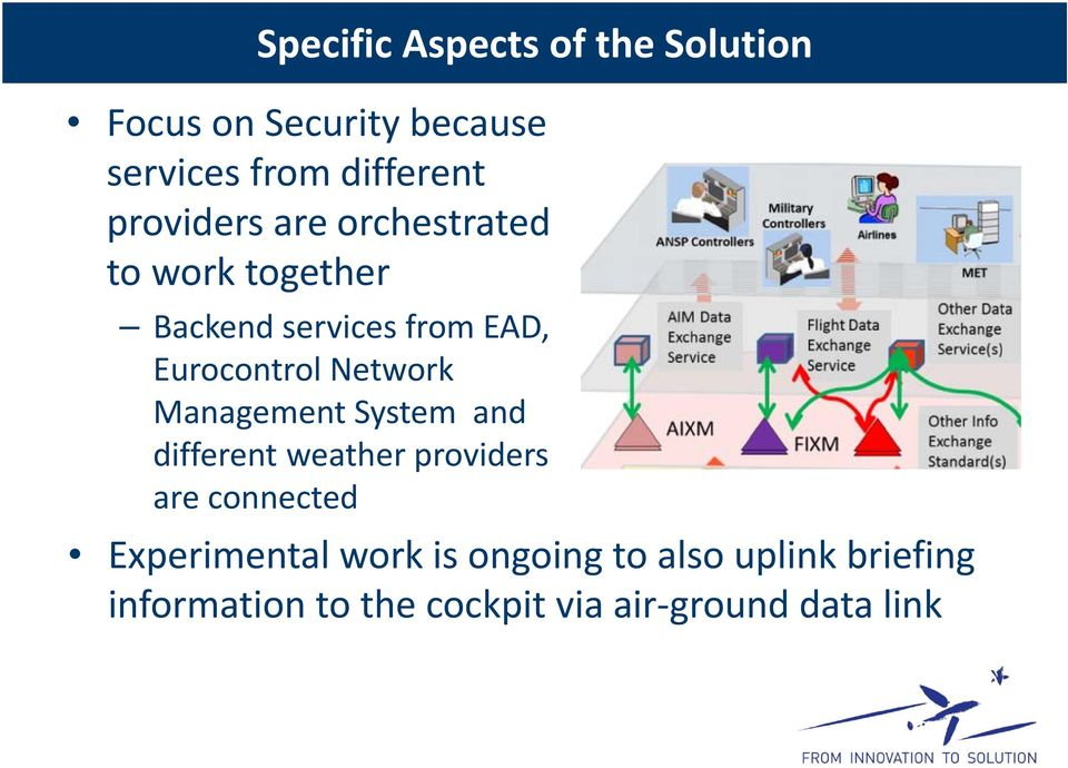 Network Management System and different weather providers are connected Experimental