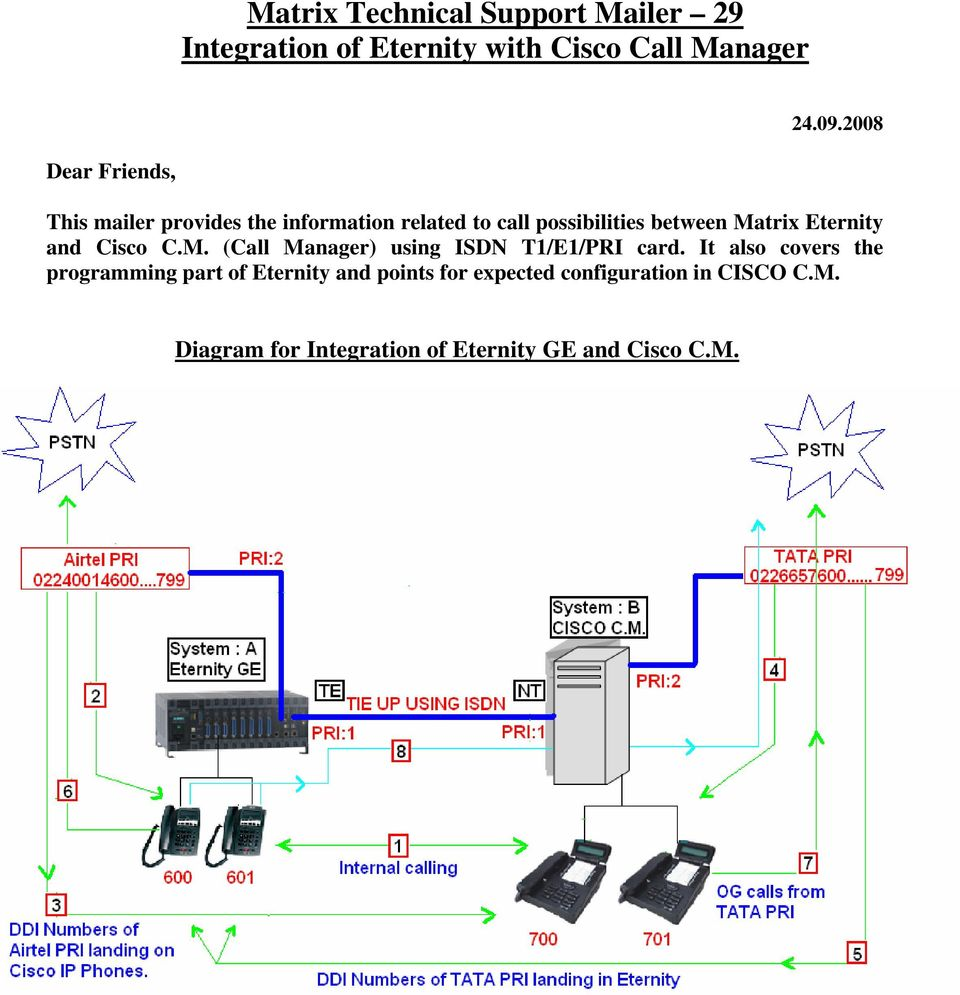 Cisco Pri Diagram Ask Answer Wiring Matrix Technical Support Mailer 29 Integration Of Eternity With Call Manager Pdf Circuit Line