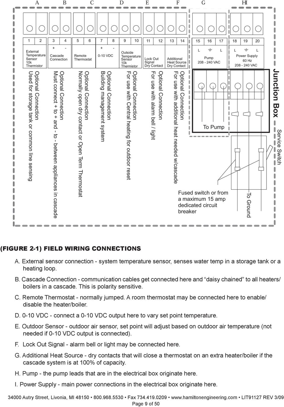 Installing Operating Maintaining Evo High Efficiency Water Cascaded Form C Dry Contact Wiring Schematic Optional Connection Must Connect To And Between Appliances In Cascade