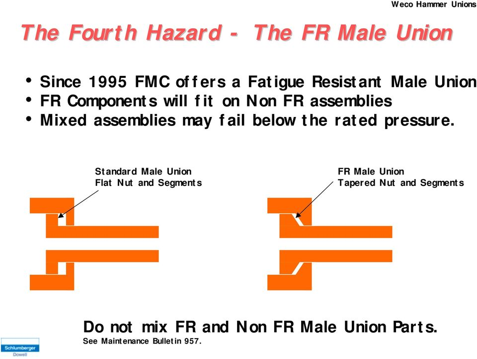 MisMatched Unions have caused fatal accidents! Do you know