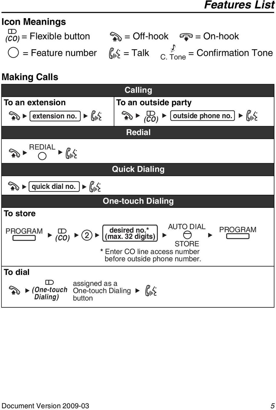 Redial Quick Dialing quick dial no. To store PROGRAM To dial (CO) (One-touch Dialing) One-touch Dialing desired no.