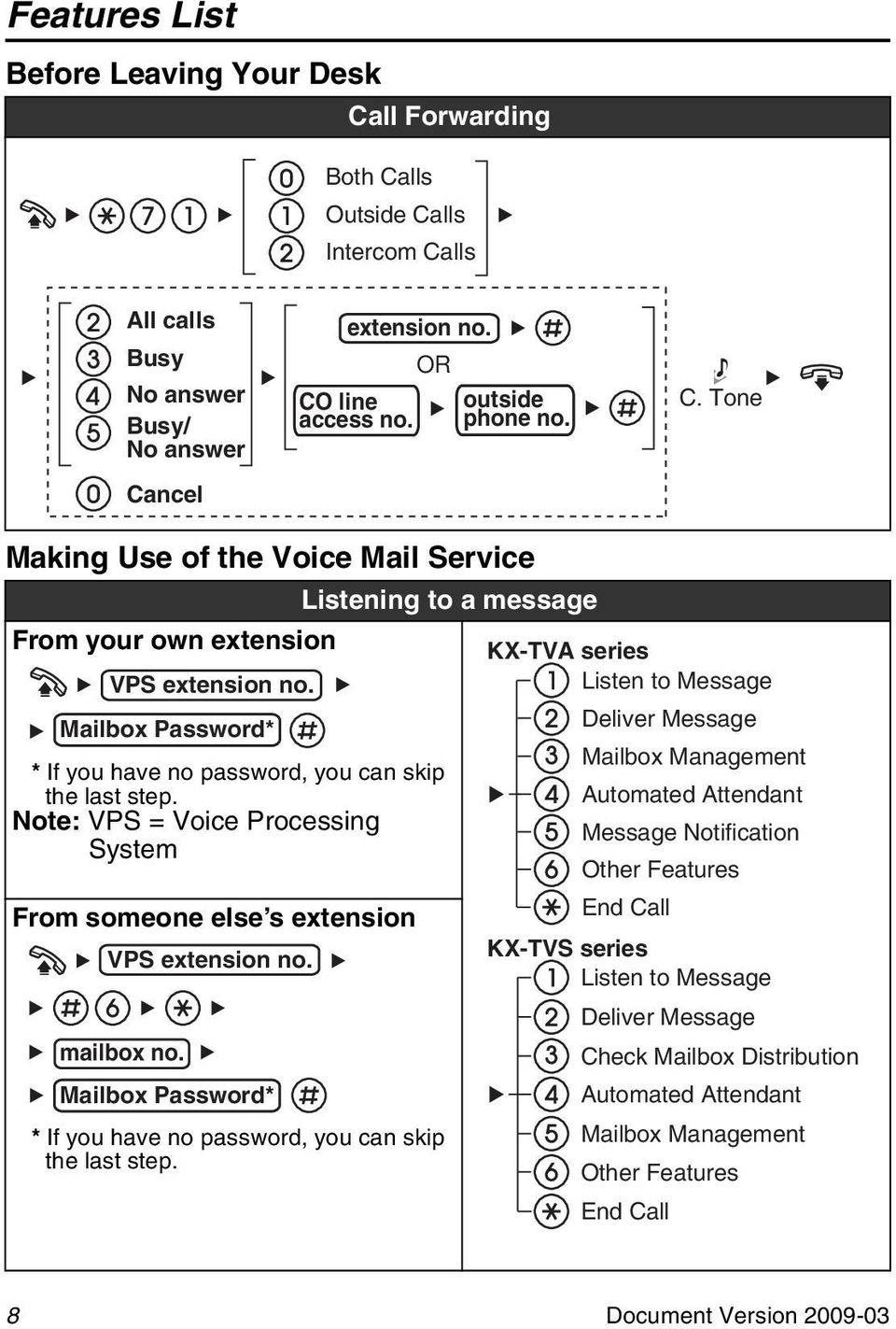 Automated Attendant Note: VPS = Voice Processing Message Notification System Other Features From someone else s extension End Call VPS extension no. KX-TVS series Listen to Message mailbox no.
