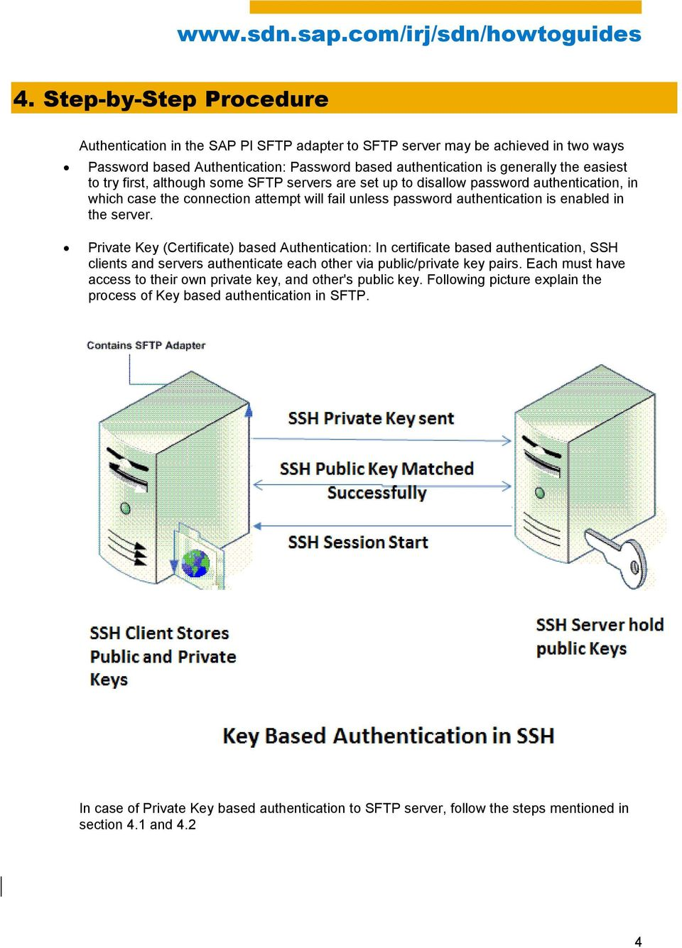 How To Configure SFTP Adapter in SAP PI - PDF