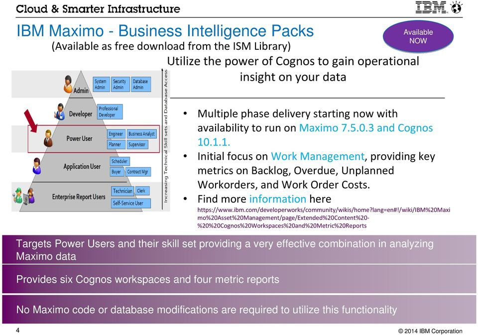 IBM Maximo Asset Management for Energy and Utilities - PDF