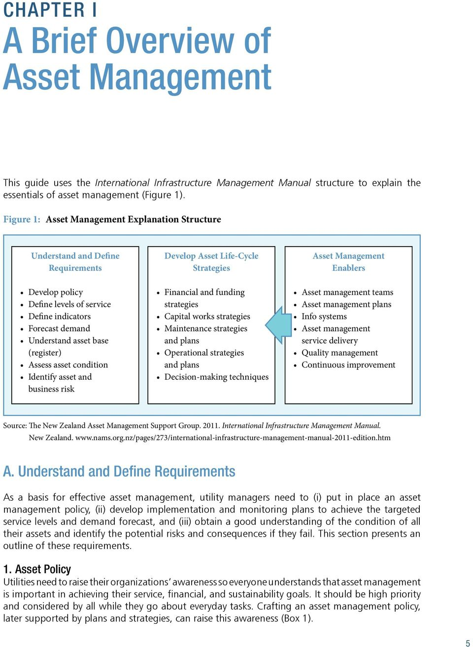 Operational asset management is an effective planning tool 4