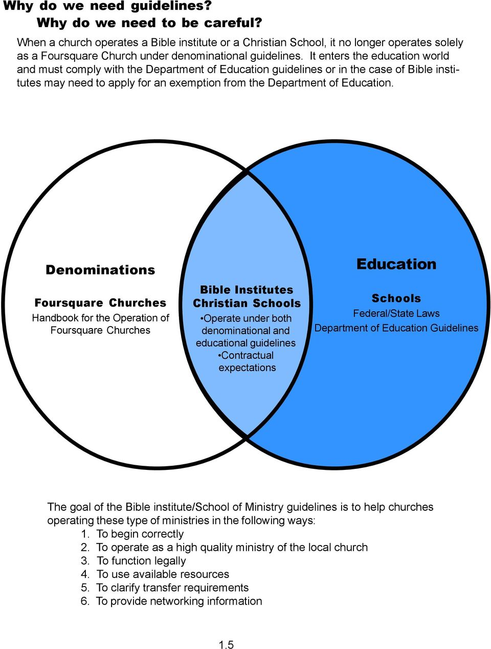 It enters the education world and must comply with the Department of  Education guidelines or in
