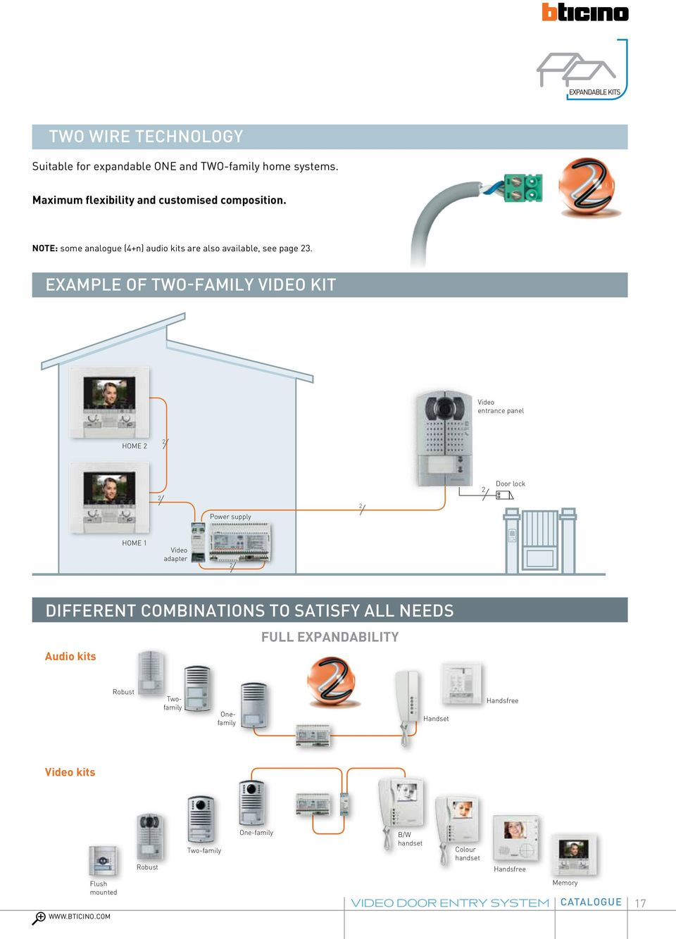 Video Door Entry System Offer Pdf Videx Smart 1 Wiring Diagram Example Of Two Family Kit Entrance Panel Home 2 Power Supply