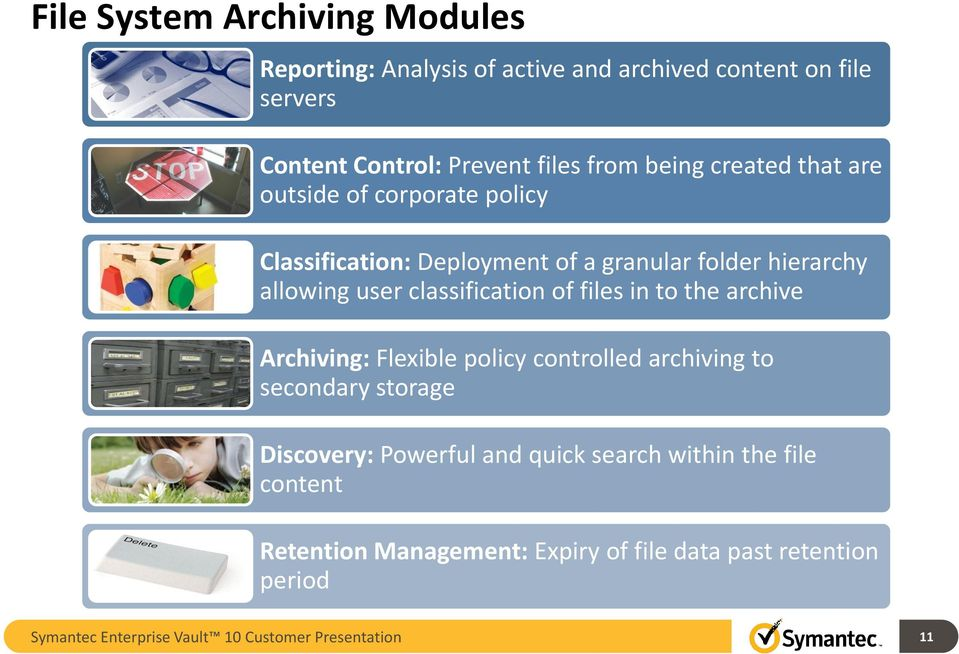 classification of files in to the archive Archiving: Flexible policy controlled archiving to secondary storage Discovery: Powerful and