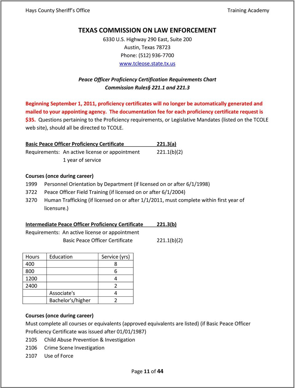 Hays County Sheriff S Office Training Academy Course Schedule Pdf