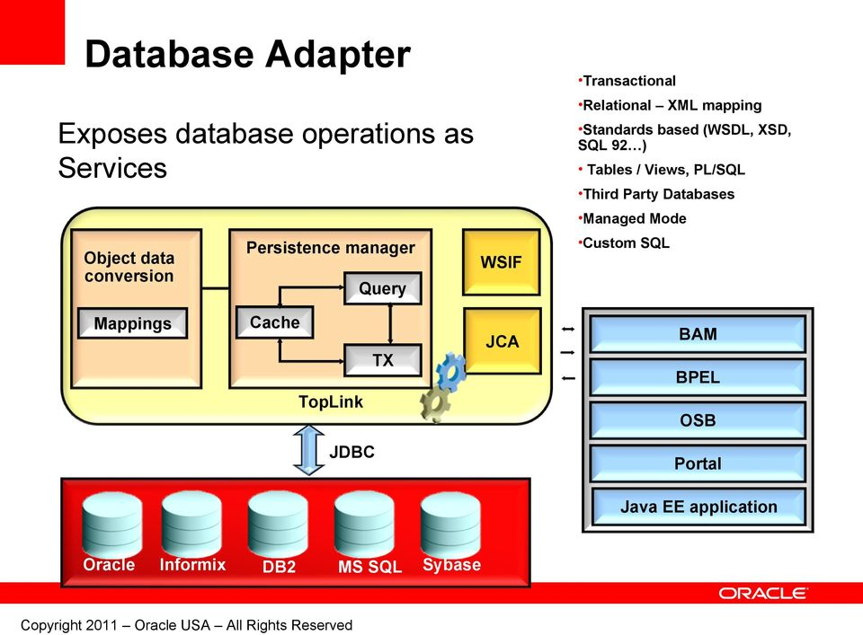 Insert Picture Here> Mediator & Adapters Jeff Davies Oracle