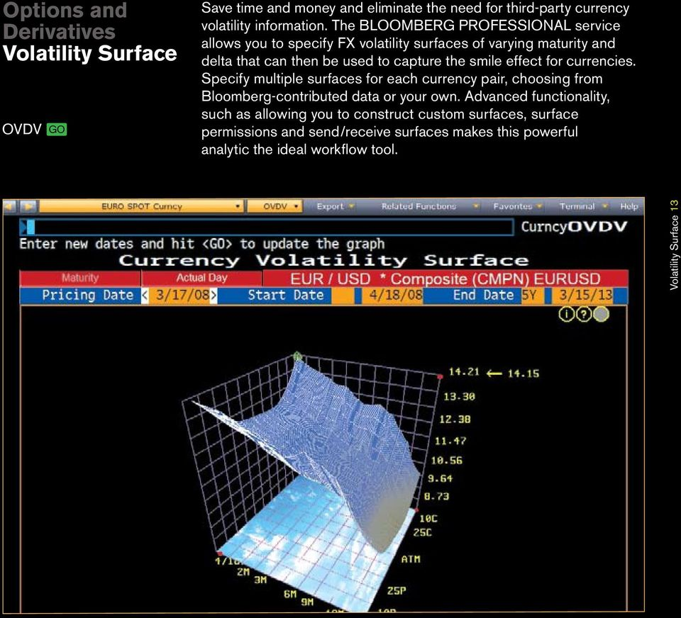 FX overview options and Derivatives Customize Bloomberg