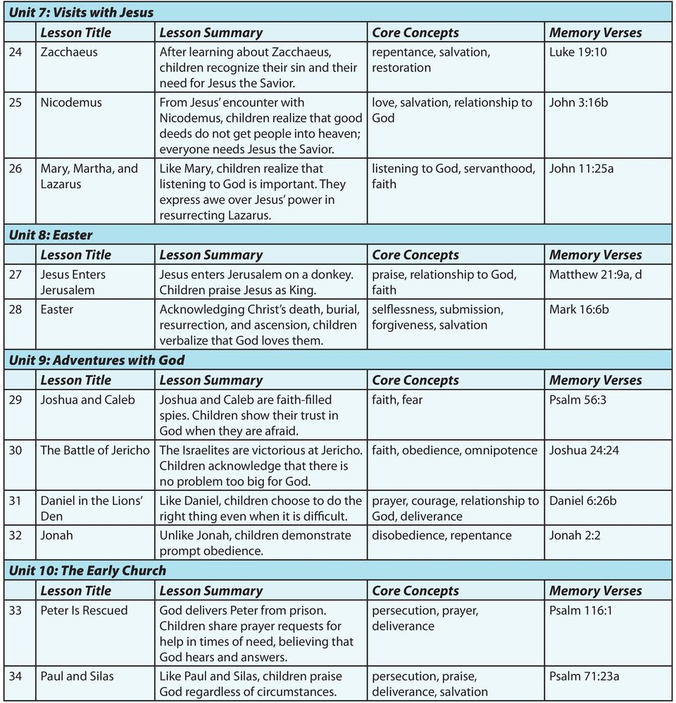 Lesson Components Materials Teacher s Edition Student Activity Book ...