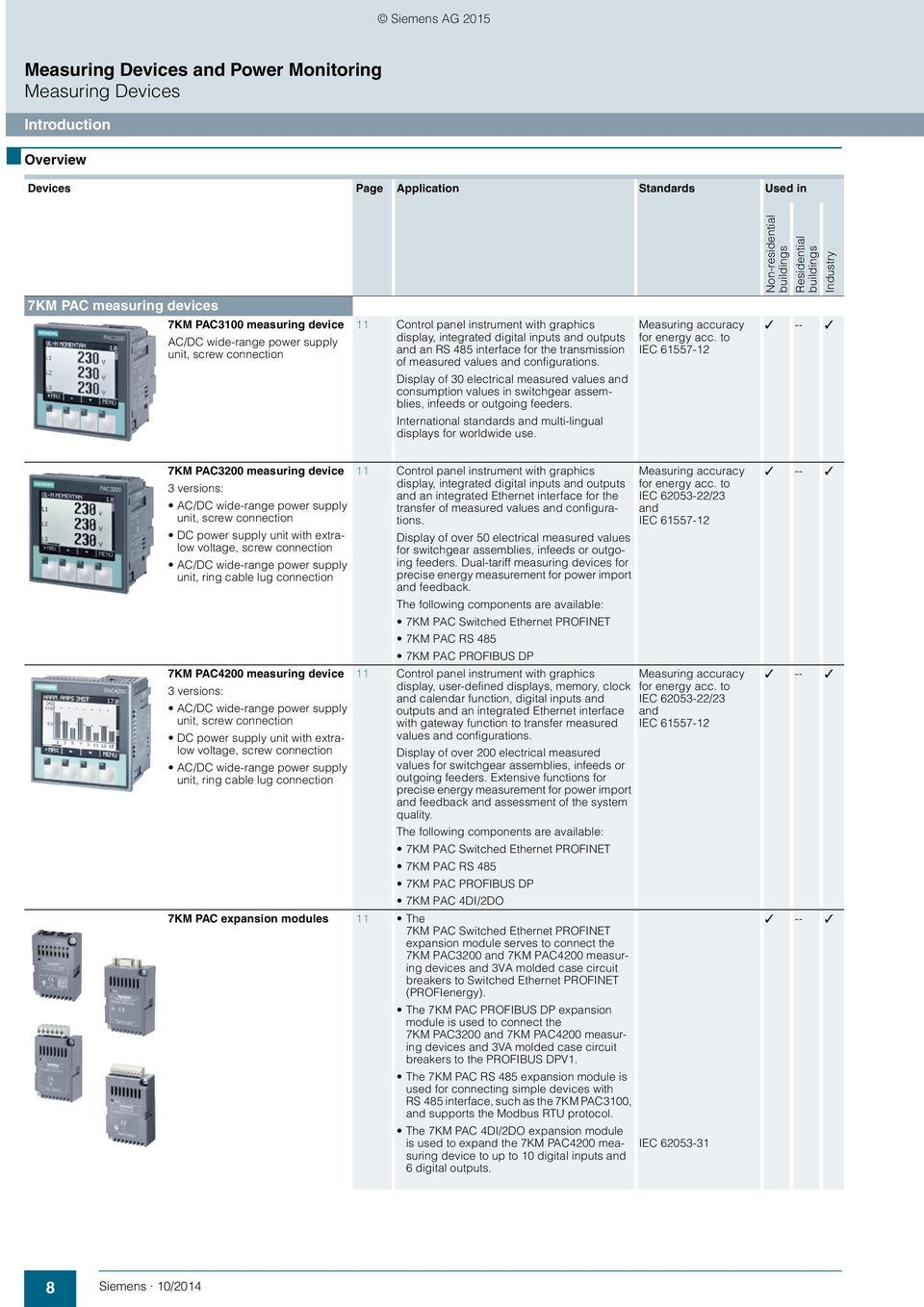 Measuring Devices And Power Monitoring Pdf Voltage Monitor Which Uses A Led To Show The Status Of Supply Display 30 Electrical Measured Values Consumption In Switchgear Assemblies