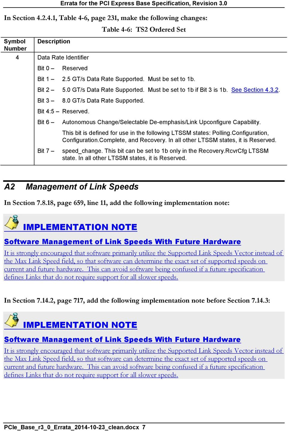 Errata for the PCI Express Base Specification Revision PDF