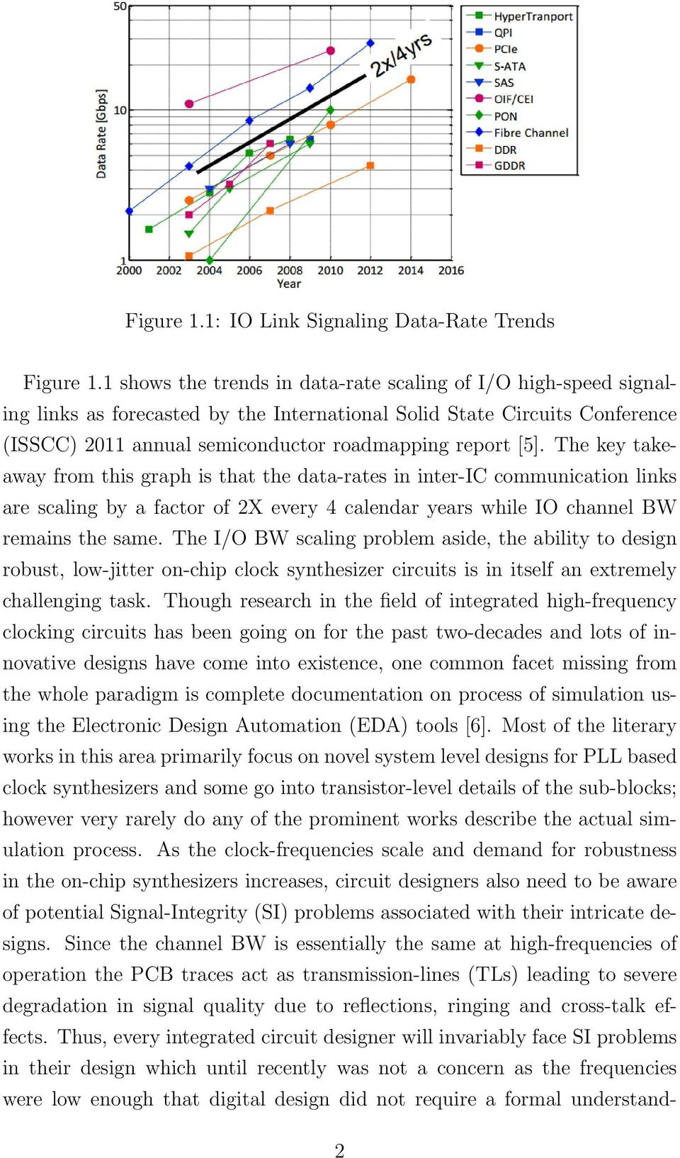 Design Of A Phase Locked Loop Based Clocking Circuit For High Speed Circuits Gt Simulation Understanding Voltage Generator The Key Takeaway From This Graph Is That Data Rates In Inter Ic