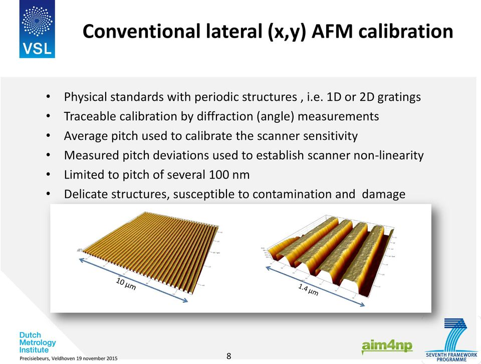 al (x,y) AFM calibration Physical standards with per