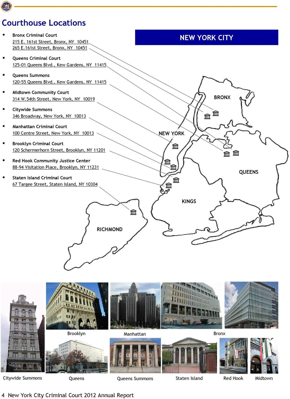 Criminal Court of the City of New York - PDF