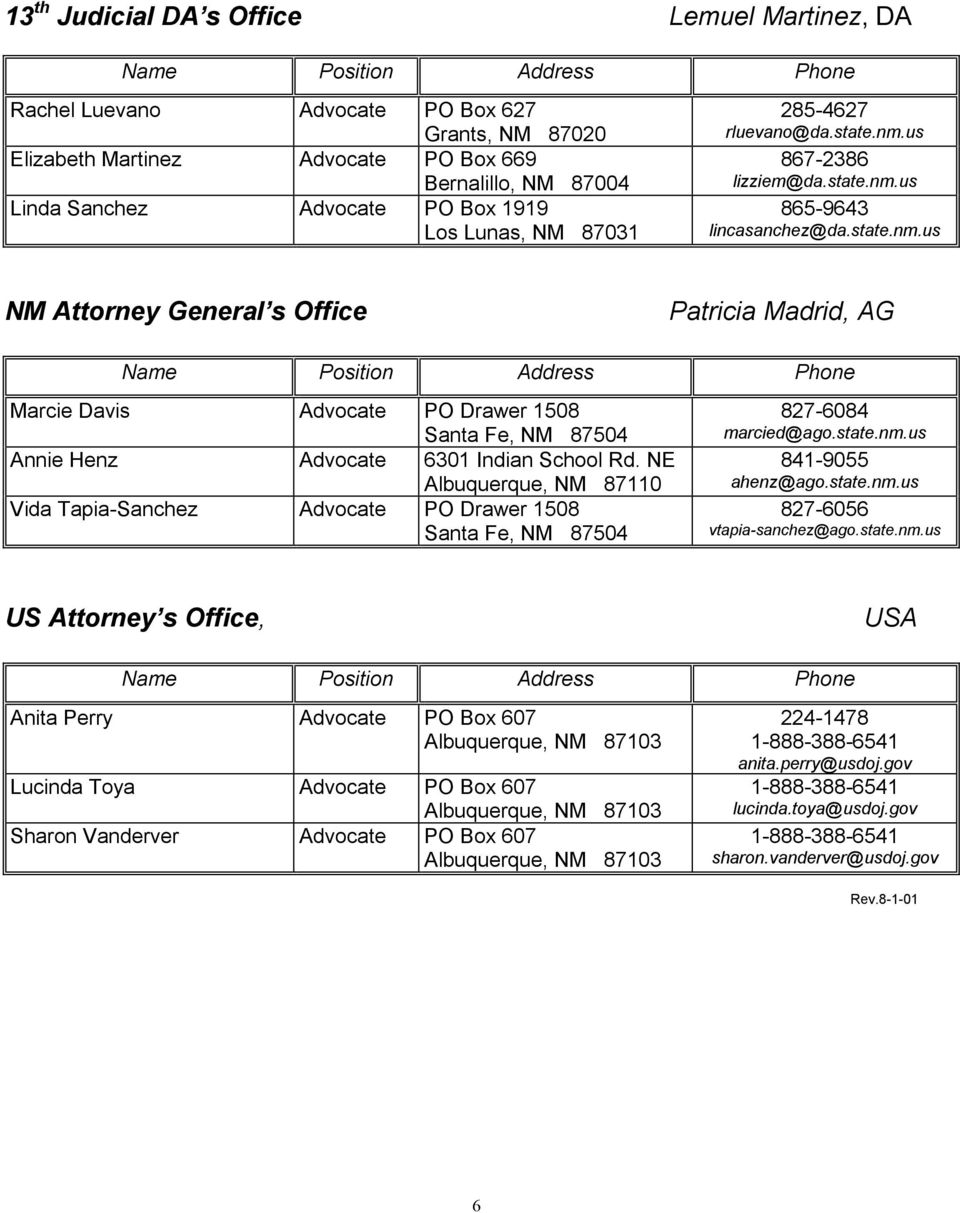 NEW MEXICO DISTRICT ATTORNEYS VICTIMS ADVOCATE DIRECTORY - PDF