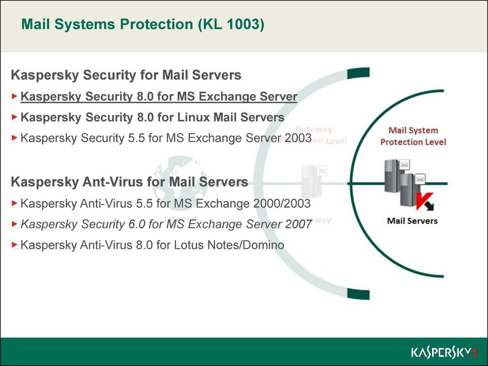 kaspersky server demo