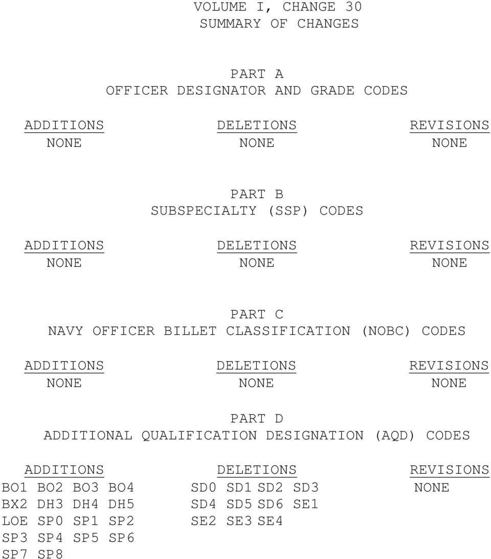 Navy Officer Classifications Pdf Free Download