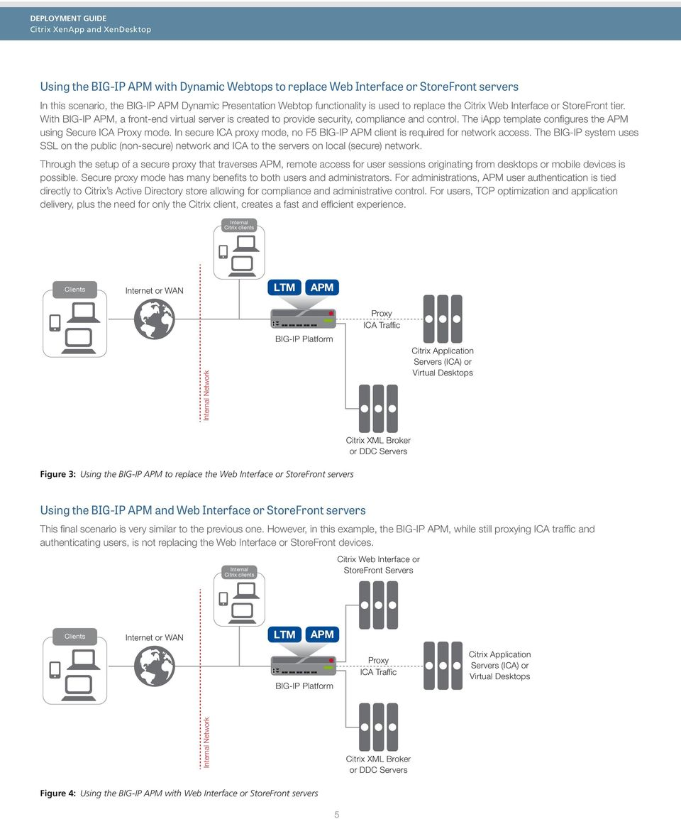 Deploying the BIG-IP LTM and APM with Citrix XenApp or XenDesktop - PDF