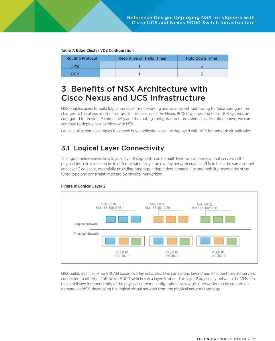 Reference Design: Deploying NSX for vsphere with Cisco UCS and Nexus