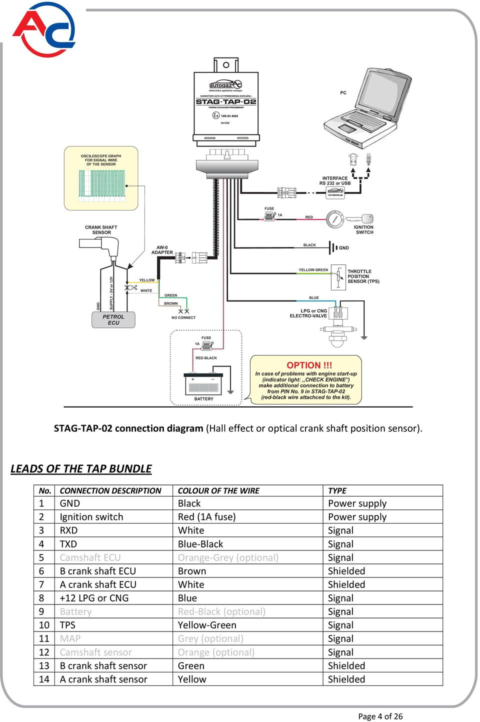 Connection And Programming Instructions Pdf 2004 Audi 1 8t Wiring Diagram 9 In Stag Tap 02 Red Black Wire Attachced To The Kit