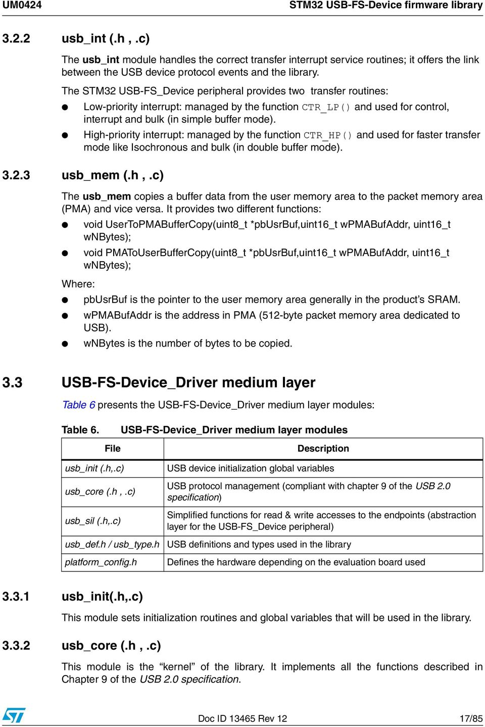 STM32F102xx and STM32F103xx series Microcontrollers - PDF