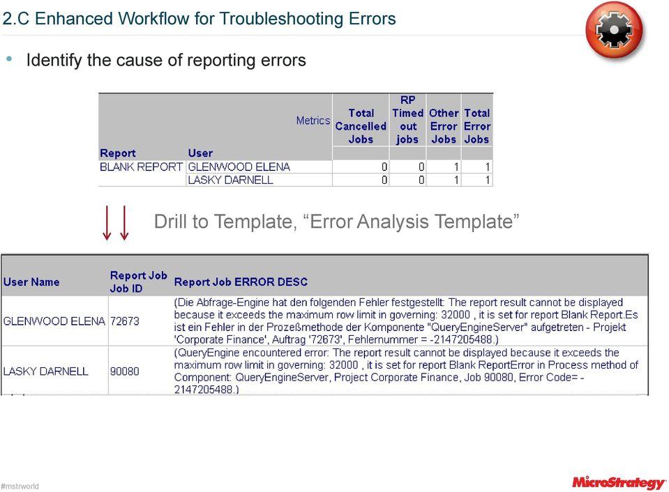 the cause of reporting errors