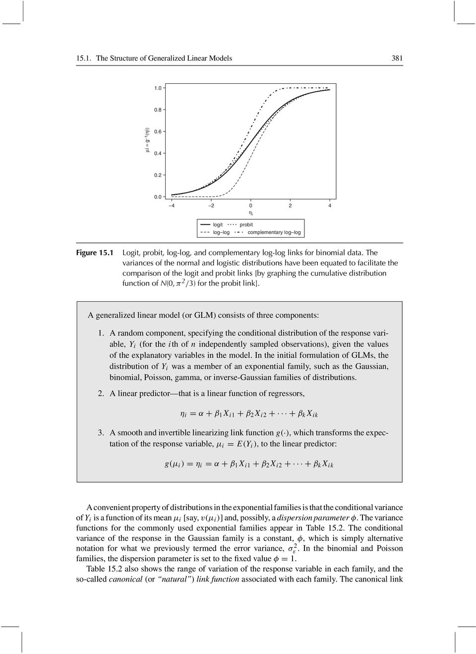 151 the structure of generalized linear models pdf the variances of the normal and logistic distributions have been equated to facilitate the comparison of publicscrutiny Choice Image