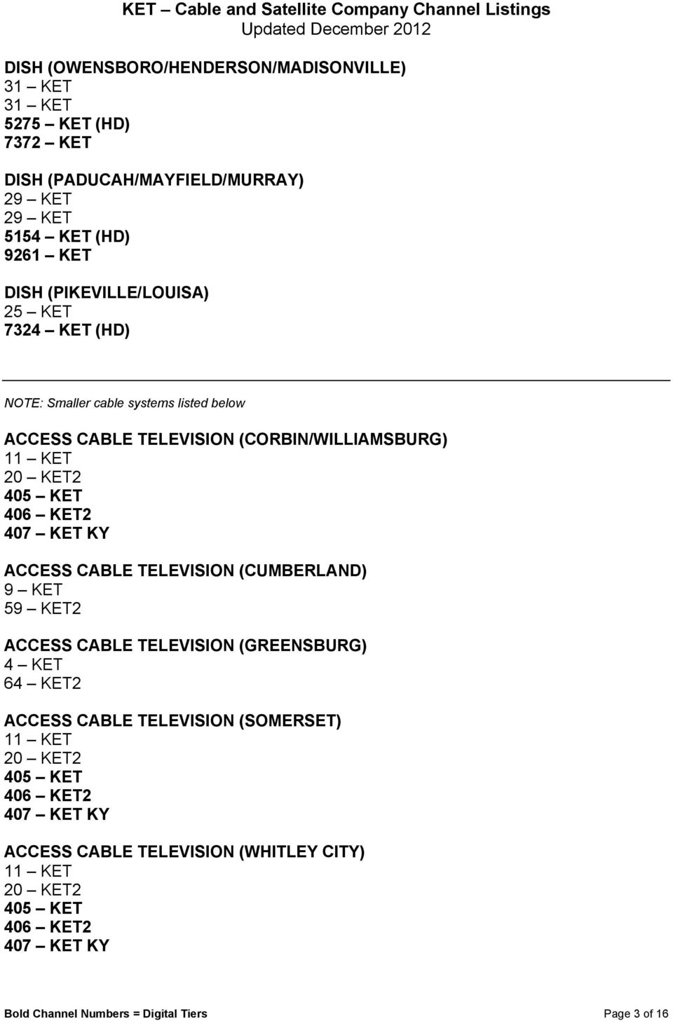 ket cable and satellite company channel listings updated december pdf