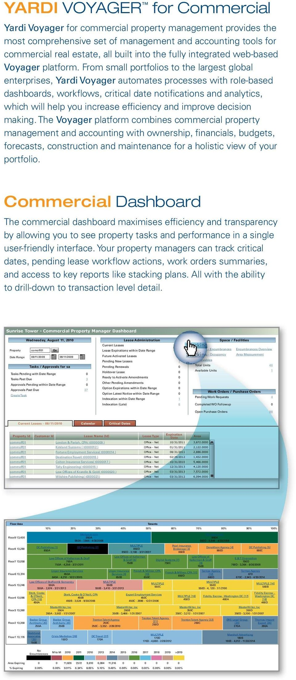 YARDI VOYAGER Commercial Property Management Software - PDF