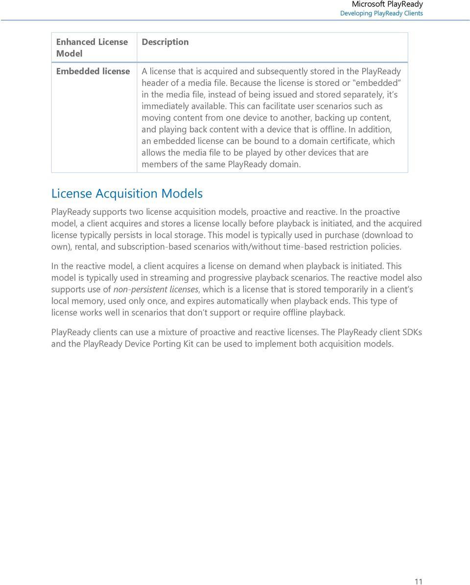Developing PlayReady Clients - PDF