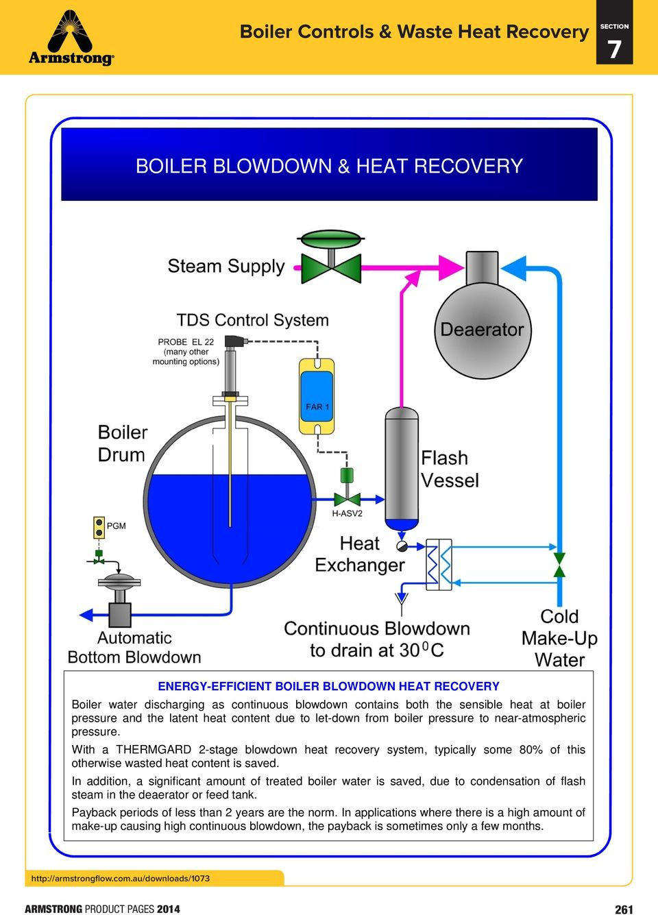 Igema boiler level tds controls pdf with a thermgard 2 stage blowdown heat recovery system typically some 80 of fandeluxe Images