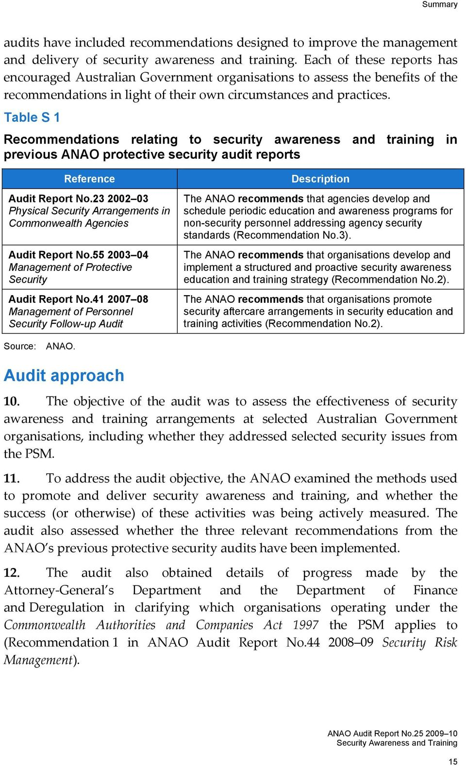 Table S 1 Recommendations relating to security awareness and training in previous ANAO protective security audit reports Reference Audit Report No.