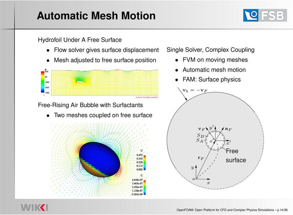 OpenFOAM: Open Platform for CFD and Complex Physics